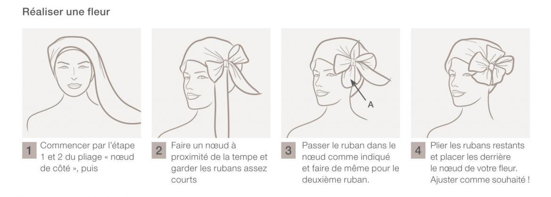 Foulard 3